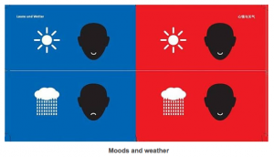 Differences between Eastern and Western explained in minimalist visualizations!